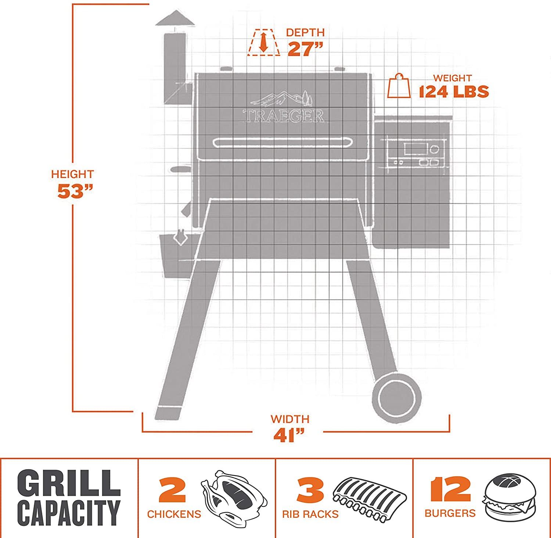 Traeger pellet grill capacity